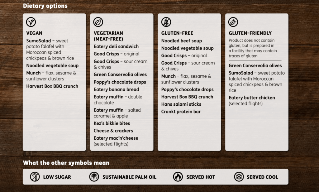 jetstar vegan menu